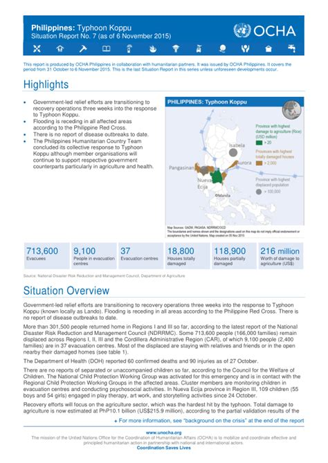 current events in the philippines from november 2015 philippines typhoon koppu situation report no 7 as of 6