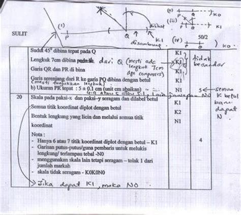 Essay Pmr 2012 by Koleksi Kertas Soalan Peperiksaan Percubaan Pmr 2012 Html Autos Weblog