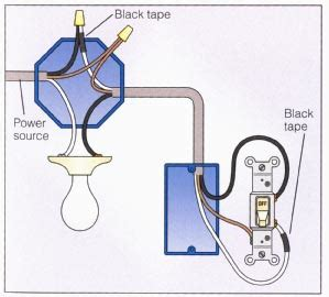 wiring how do i wire a switched outlet with the switch downstream home improvement stack