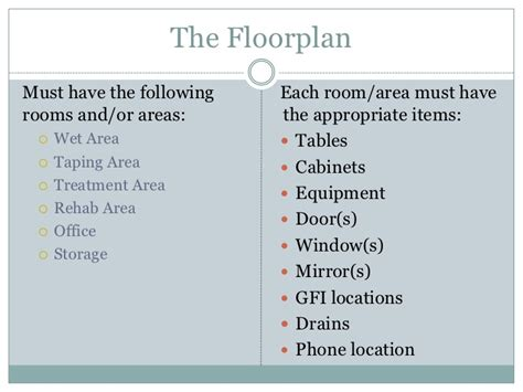 Floor Plan And Furniture Placement Training Room Design Project