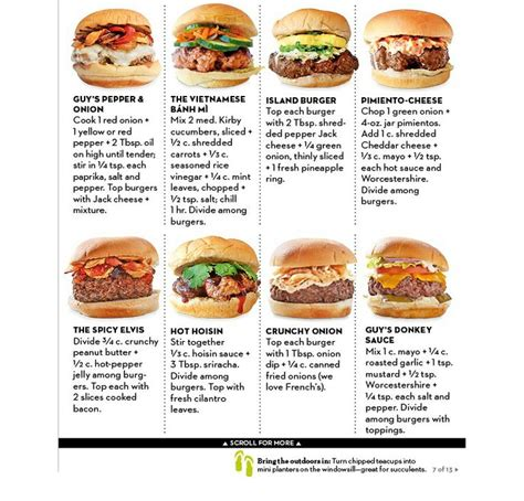 burger bar topping ideas burger topping ideas pictures to pin on pinterest pinsdaddy