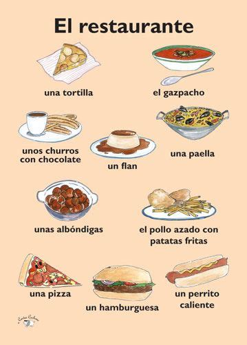 spanish foods list pinterest the world s catalog of ideas