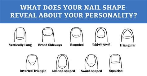 what does what does your nail shape reveal about your personality