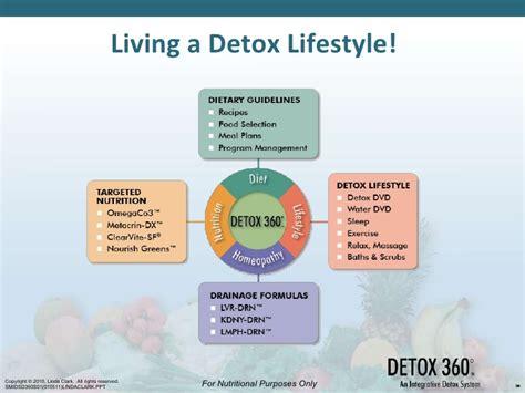 Detox 360 Integrative Detox System by Introduction To Detox 360
