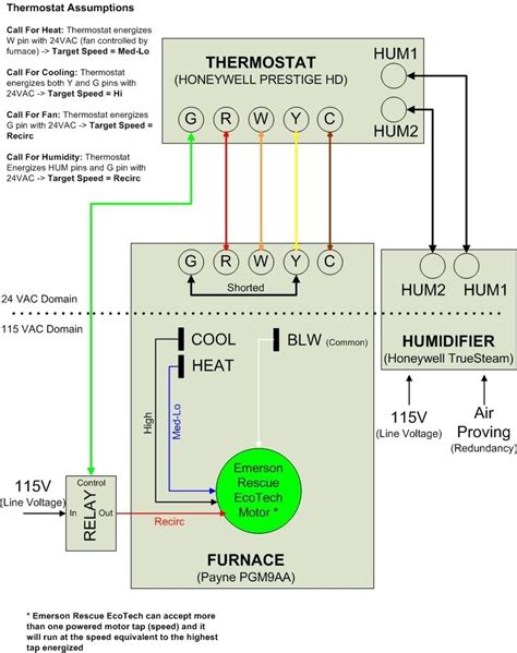 payne wiring diagram payne air handler wiring diagram