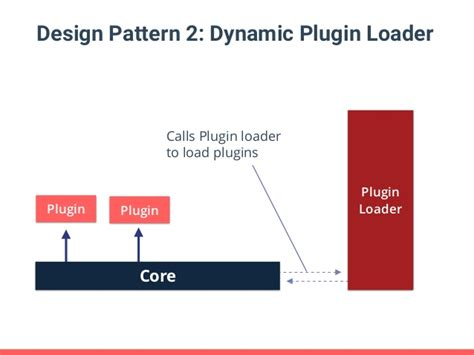design pattern plugin plugin based software design with ruby and rubygems