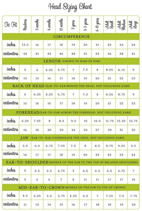 baby chest size chart knitting 57 best images about sizing chart on