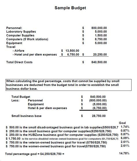 budget for business plan template 13 budget templates pdf doc free premium