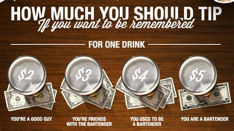 how much is it to a service how much to tip your bartender if you want the best service