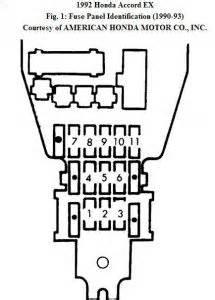 92 Honda Prelude Fuse Box Diagram 92 Honda Accord Fuse Box Diagram Get Free Image About