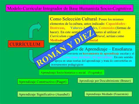 Modelo Curricular Humanista Modelos Curriculares