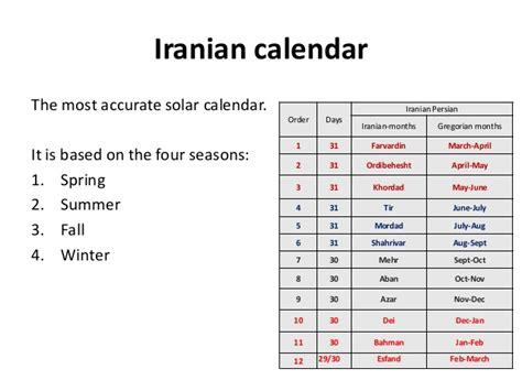 Farsi Calendar Iranian Holidays