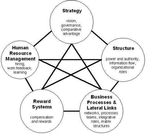 design expert wikipedia star model images usseek com