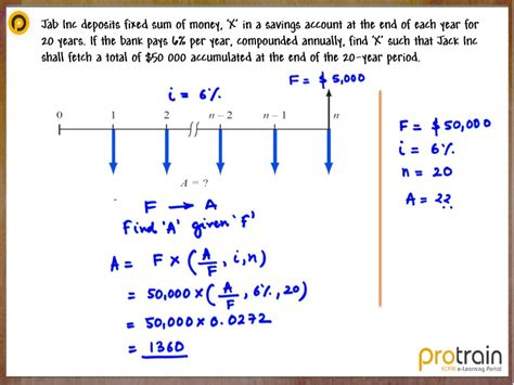annuities and sinking funds calculator sinking fund formula calculator 2 3 sinking funds