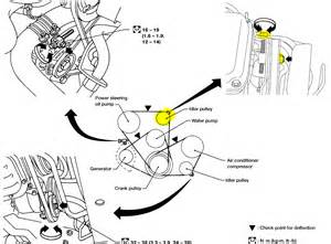 remove a tensioner for a 2000 nissan xterra do i loosen the adjustment on the tensioner to remove the