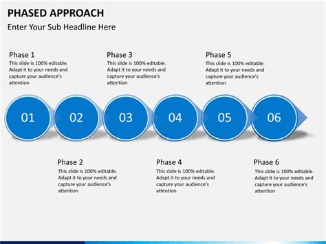 phased approach powerpoint template sketchbubble