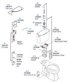 Glacier Bay Kitchen Faucet Diagram kohler toilet diagram kohler free engine image for user