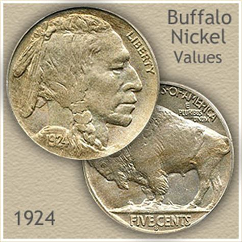 1924 nickel value discover your buffalo nickel worth