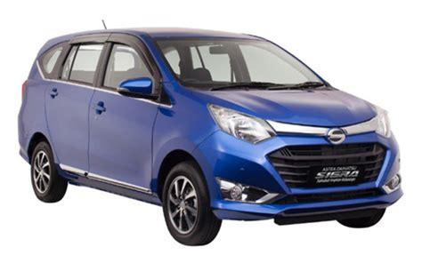 Alarm Mobil Daihatsu Ayla modifikasi ayla terbaru vps hosting news