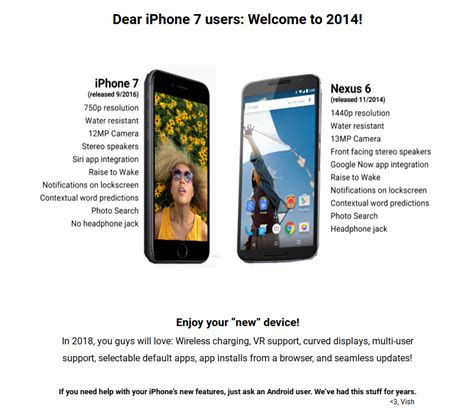 Iphone User Meme - dear iphone 7 users welcome to 2014 androidcirclejerk