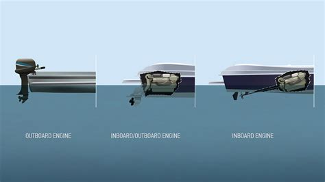 boat engine types and uses boatsmart knowledgebase - Motorboat Is To Engine Is As Sailboat Is To