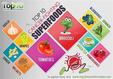 top ten superfoods for healthy living books top 10 cancer fighting superfoods health gives