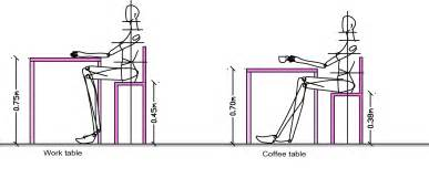 Height Of A Dining Chair Measurements Ergonomics For Table And Chair Dining Table Or Desk Design Ergonomics