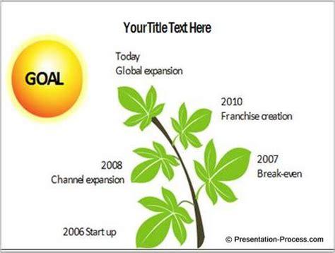 5 Creative Powerpoint Tree Diagrams Goal Tree Template