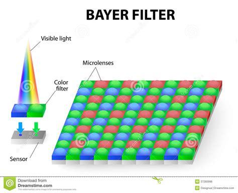 color filter color filter or bayer filter stock vector image 37260996