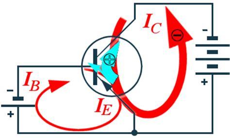pnp transistor flow of current radar basics