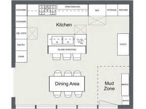 kitchen floor plans with island 7 kitchen layout ideas that work roomsketcher blog
