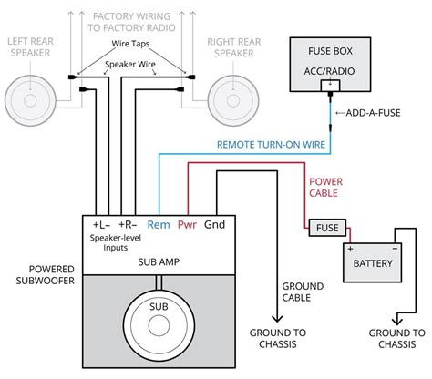 powered subwoofer wiring diagram fitfathers me