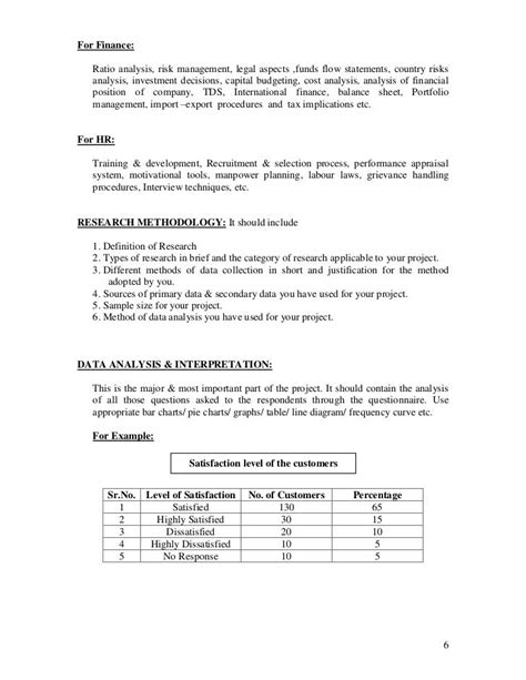 for finance ratio analysis risk management