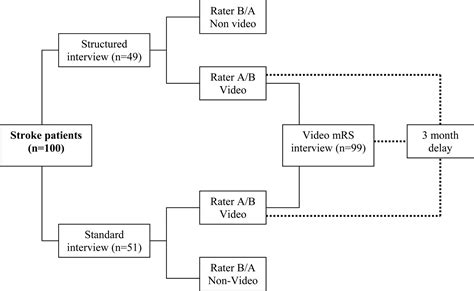 schematic diagram of research process schematic diagram of research process diagram of the