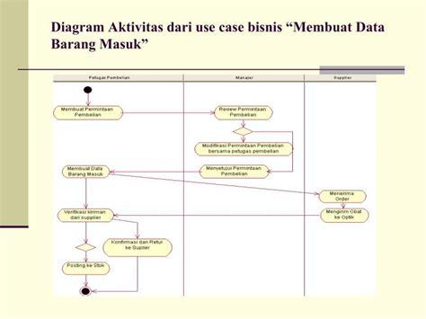langkah membuat use case diagram ppt activity diagram powerpoint presentation id 3858774