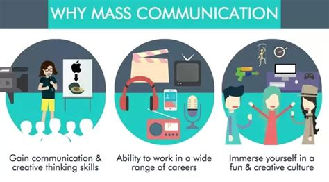 Mba In Journalism And Mass Communication by Which Are The Best Colleges For Mass Communication In
