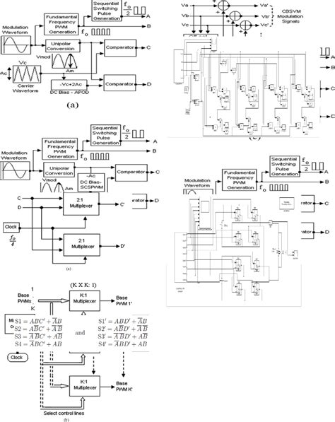flying capacitor multilevel inverter thesis flying capacitor multilevel inverter simulink model 28