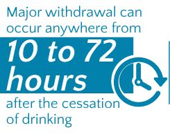 Can Detoxing Cause Palpitations by Symptoms Of Withdrawal Alcoholtreatment Net