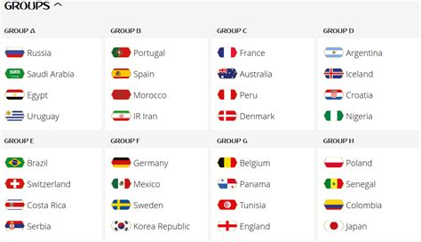 2018 fifa world cup russia fixtures schedule edailysports