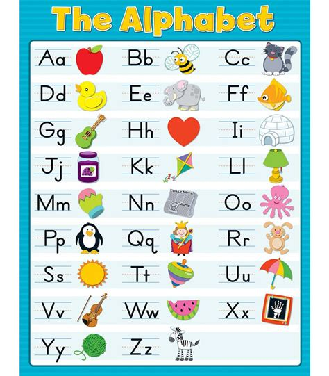 Pronunciation the alphabet chart grade pk 2 carson dellosa publishing