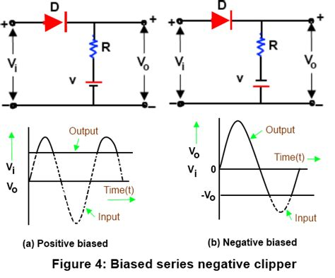 what is a diode clipper clipper circuits clipping circuits series positive negative parallel biased