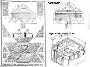 Buckminster Fuller Dymaxion House Buckminster Fuller Dimaxyon House Chicago Usa 1927