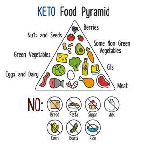 keto diet the keto diet health benefits beyond weight loss ready
