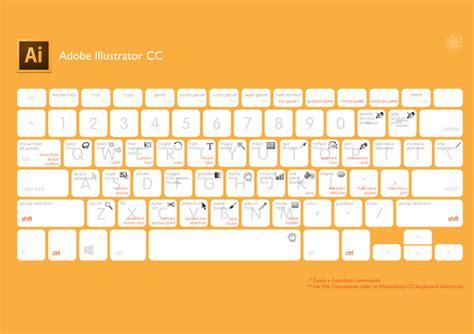 tutorial apple keyboard best keyboard shortcuts to speed you up in illustrator