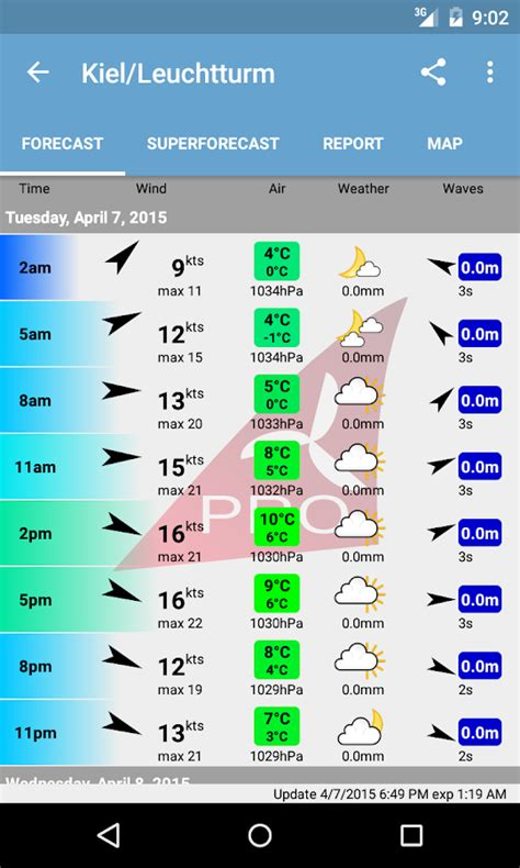 Windfinder Pro   Android Apps on Google Play