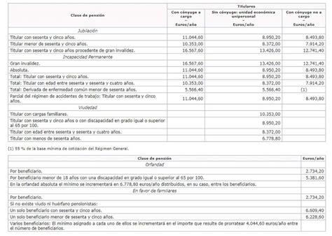 modelo liquidacion empleada domestica 2015 modelo contrato empleada hogar 2015 colombia supercontable