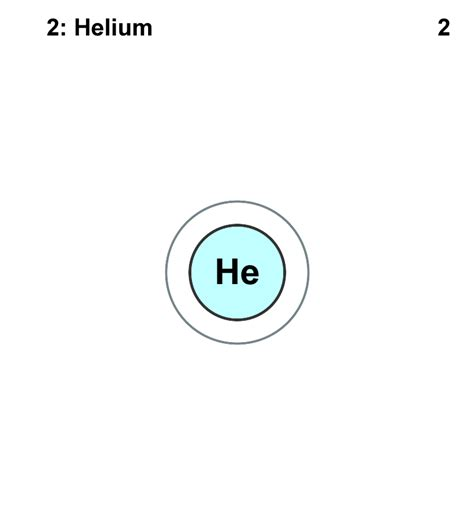 electron dot diagram for helium the gallery for gt lewis dot structure for helium