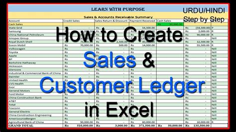 How To Create Sales And Customer Ledger In Excel Urdu Hindi Youtube How To Create A Business Template