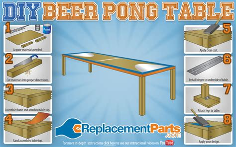 How To Make A Pong Table by Make Your Own Pong Table Ereplacementparts Diy
