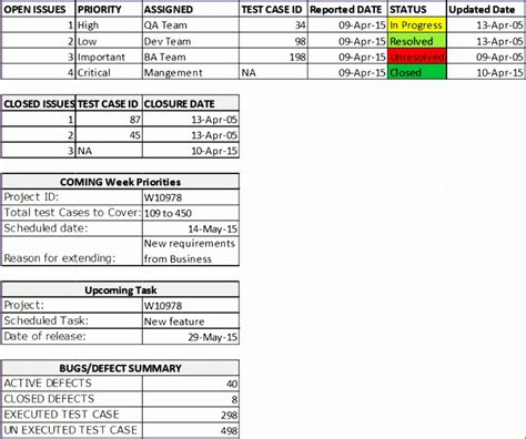 bug report template excel 12 bug report template excel exceltemplates exceltemplates